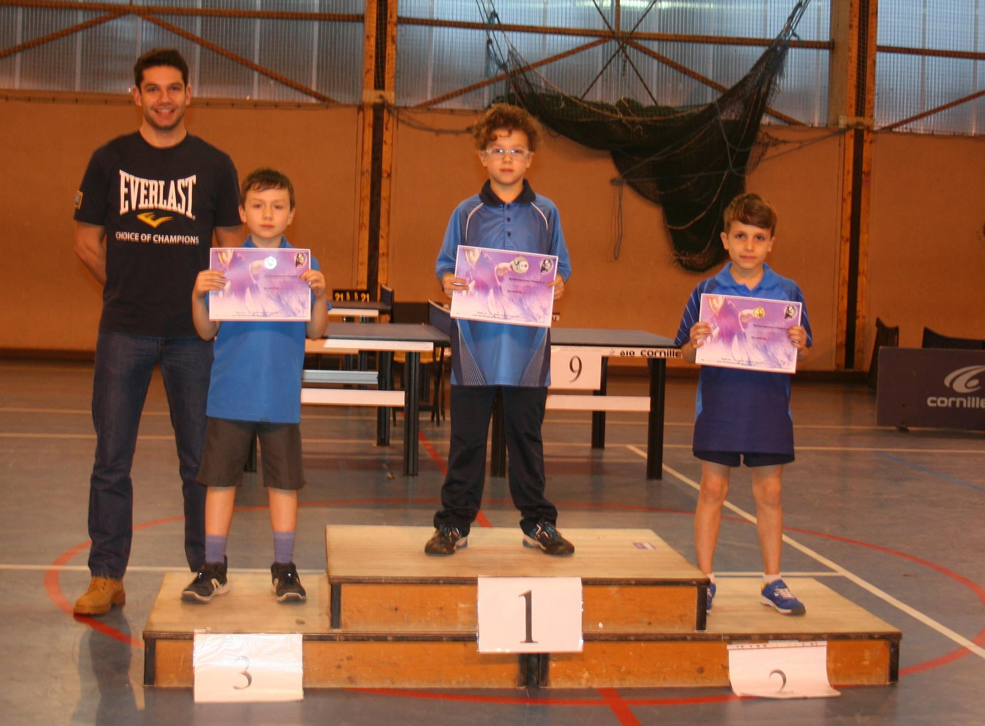 Chagny tennis de table resultats - Resultat tennis de table pro a ...